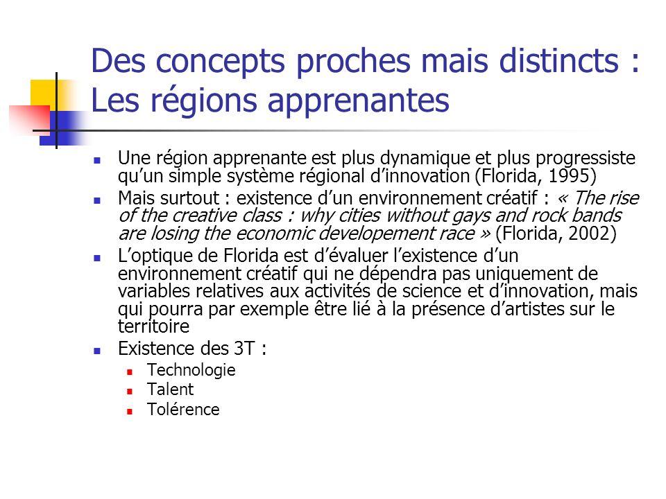 Des concepts proches mais distincts : Les régions apprenantes Une région apprenante est plus dynamique et plus progressiste quun simple système région
