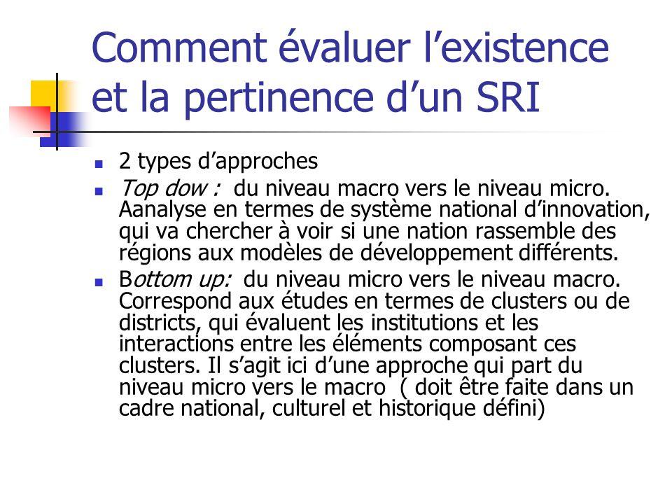 Comment évaluer lexistence et la pertinence dun SRI 2 types dapproches Top dow : du niveau macro vers le niveau micro.