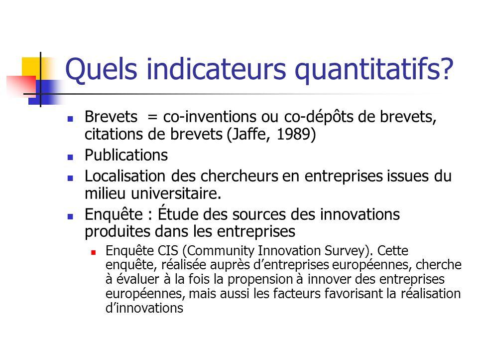 Quels indicateurs quantitatifs? Brevets = co-inventions ou co-dépôts de brevets, citations de brevets (Jaffe, 1989) Publications Localisation des cher