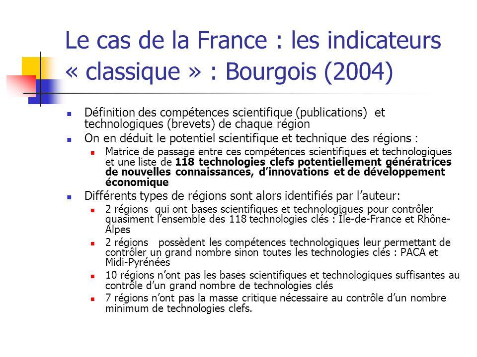 Le cas de la France : les indicateurs « classique » : Bourgois (2004) Définition des compétences scientifique (publications) et technologiques (brevet