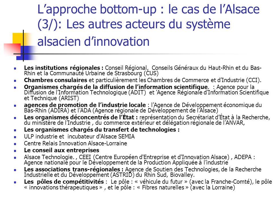 Lapproche bottom-up : le cas de lAlsace (3/): Les autres acteurs du système alsacien dinnovation Les institutions régionales : Conseil Régional, Conseils Généraux du Haut-Rhin et du Bas- Rhin et la Communauté Urbaine de Strasbourg (CUS) Chambres consulaires et particulièrement les Chambres de Commerce et dIndustrie (CCI).