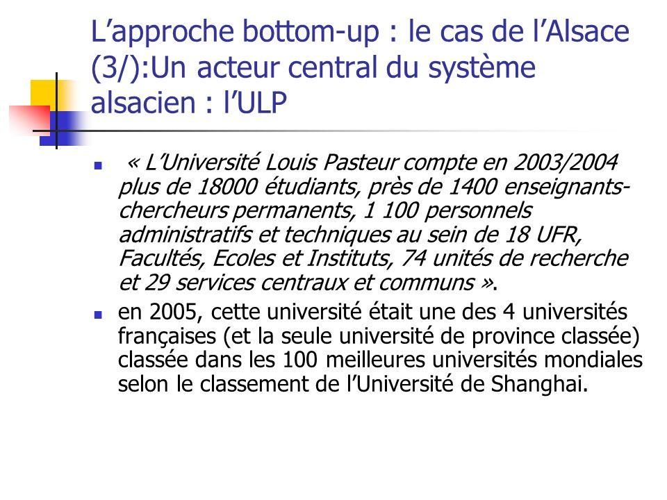 Lapproche bottom-up : le cas de lAlsace (3/):Un acteur central du système alsacien : lULP « LUniversité Louis Pasteur compte en 2003/2004 plus de 1800