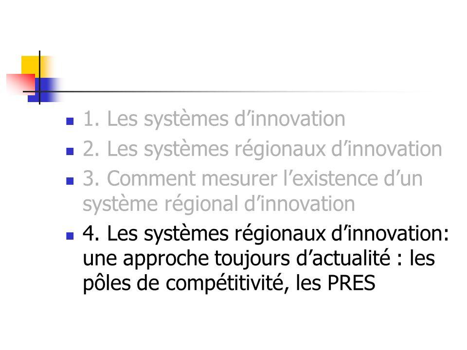 1. Les systèmes dinnovation 2. Les systèmes régionaux dinnovation 3. Comment mesurer lexistence dun système régional dinnovation 4. Les systèmes régio