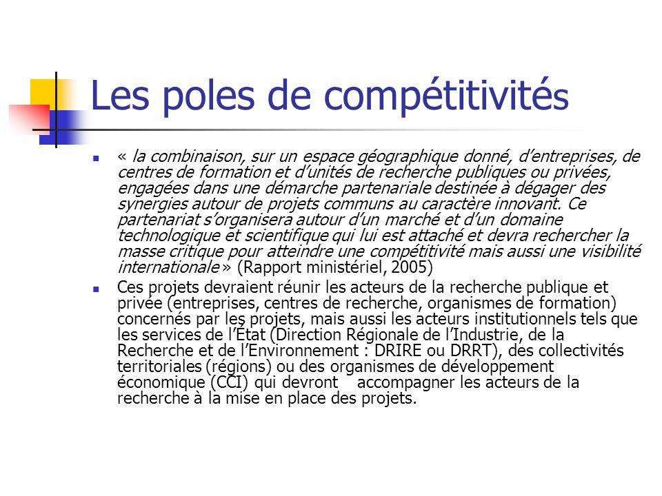 Les poles de compétitivité s « la combinaison, sur un espace géographique donné, dentreprises, de centres de formation et dunités de recherche publiques ou privées, engagées dans une démarche partenariale destinée à dégager des synergies autour de projets communs au caractère innovant.
