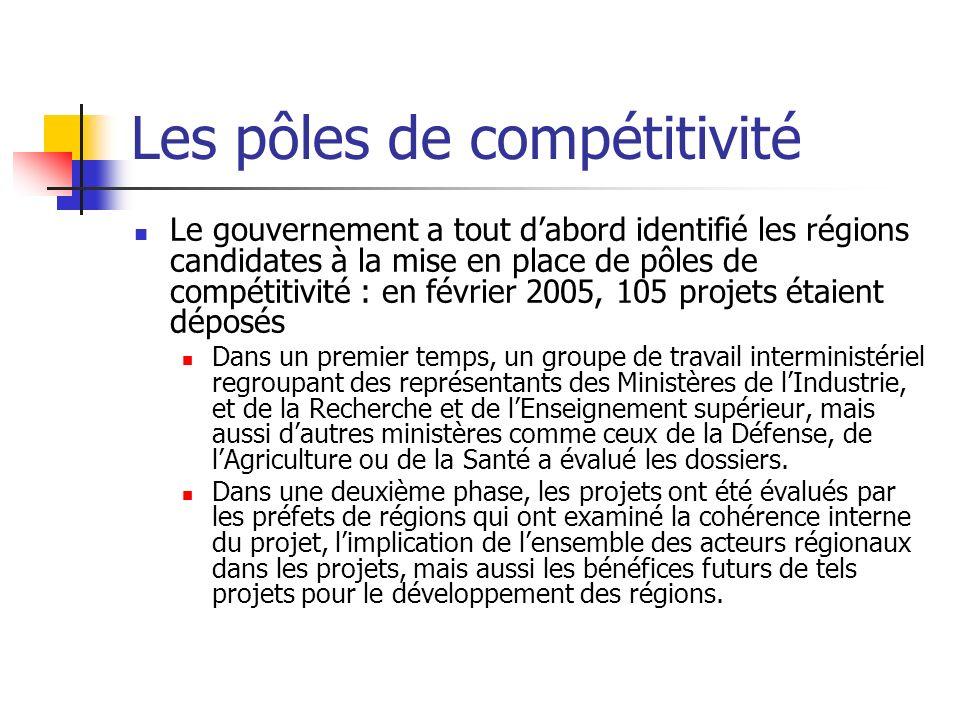 Les pôles de compétitivité Le gouvernement a tout dabord identifié les régions candidates à la mise en place de pôles de compétitivité : en février 20