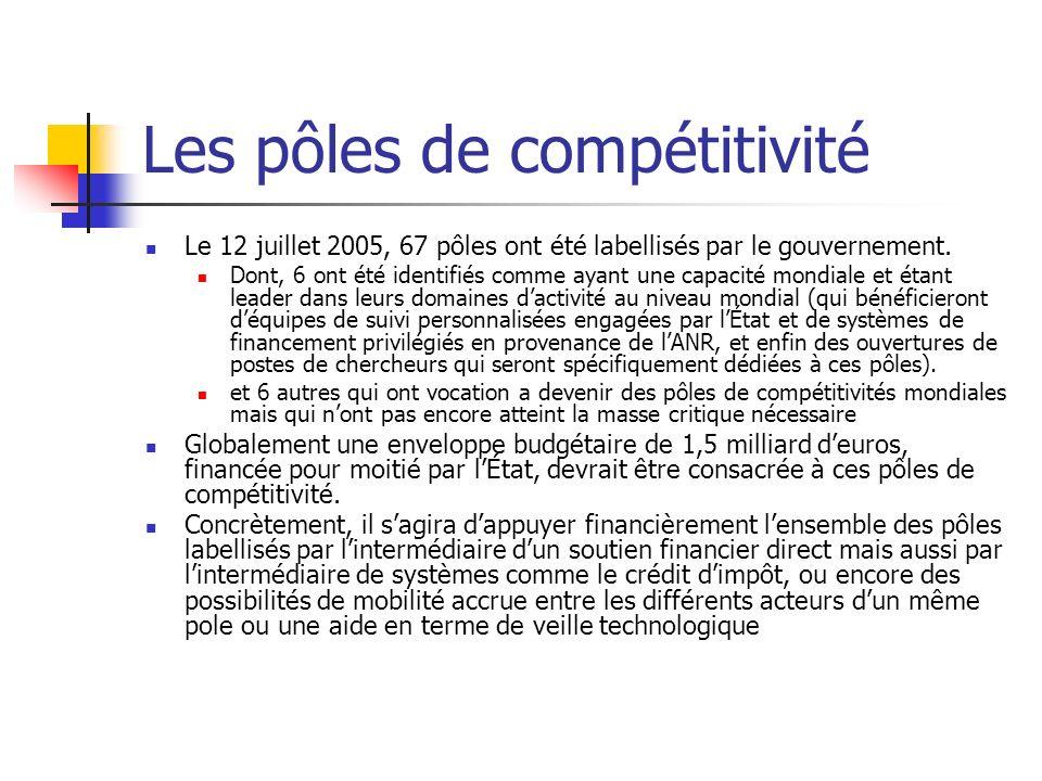Les pôles de compétitivité Le 12 juillet 2005, 67 pôles ont été labellisés par le gouvernement. Dont, 6 ont été identifiés comme ayant une capacité mo