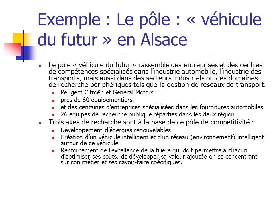 Exemple : Le pôle : « véhicule du futur » en Alsace Le pôle « véhicule du futur » rassemble des entreprises et des centres de compétences spécialisés dans lindustrie automobile, lindustrie des transports, mais aussi dans des secteurs industriels ou des domaines de recherche périphériques tels que la gestion de réseaux de transport.