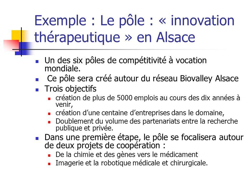 Exemple : Le pôle : « innovation thérapeutique » en Alsace Un des six pôles de compétitivité à vocation mondiale. Ce pôle sera créé autour du réseau B