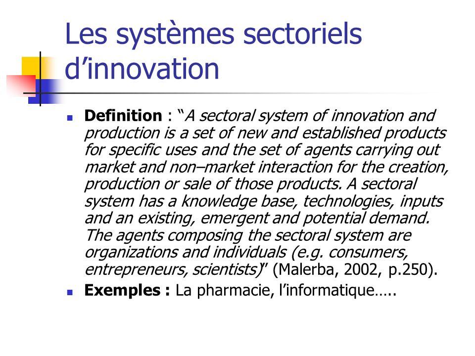 Les systèmes sociaux dinnovation Lois, règles économiques et sociales I.