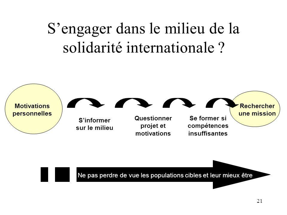 21 Sengager dans le milieu de la solidarité internationale ? Motivations personnelles Sinformer sur le milieu Questionner projet et motivations Se for