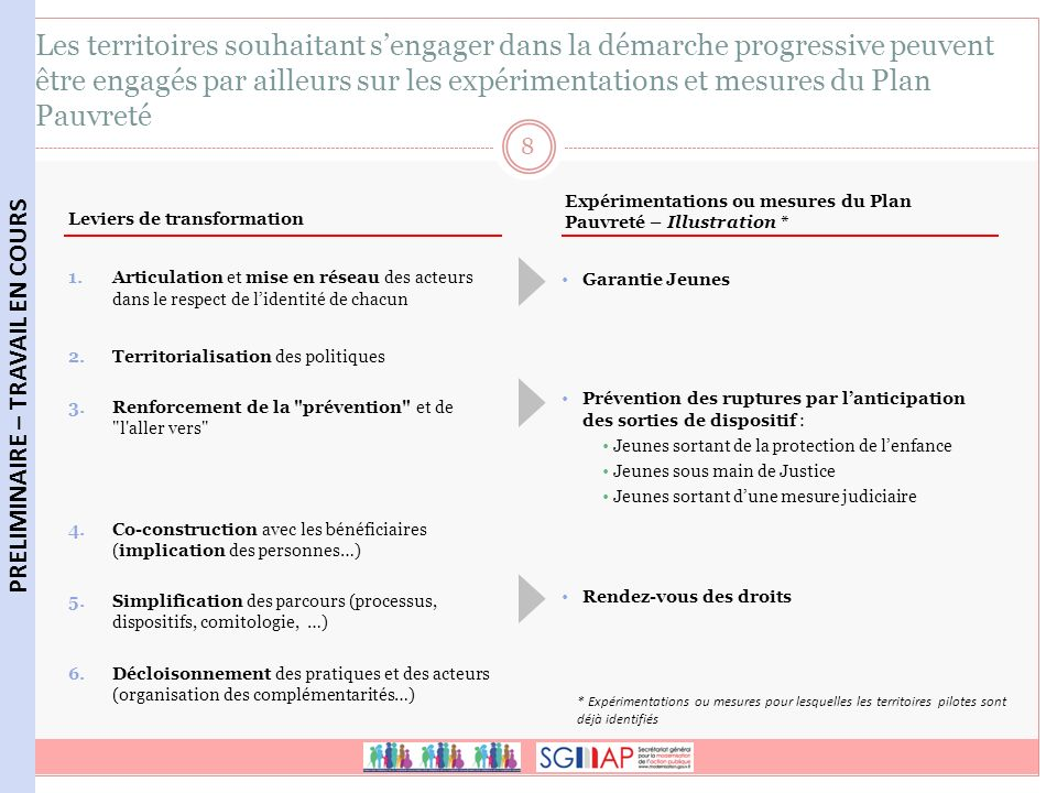 PRELIMINAIRE – TRAVAIL EN COURS Les territoires souhaitant sengager dans la démarche progressive peuvent être engagés par ailleurs sur les expérimentations et mesures du Plan Pauvreté 1.Articulation et mise en réseau des acteurs dans le respect de lidentité de chacun 2.Territorialisation des politiques 3.Renforcement de la prévention et de l aller vers 4.Co-construction avec les bénéficiaires (implication des personnes…) 5.Simplification des parcours (processus, dispositifs, comitologie, …) 6.Décloisonnement des pratiques et des acteurs (organisation des complémentarités…) Leviers de transformation Expérimentations ou mesures du Plan Pauvreté – Illustration * Rendez-vous des droits * Expérimentations ou mesures pour lesquelles les territoires pilotes sont déjà identifiés Garantie Jeunes Prévention des ruptures par lanticipation des sorties de dispositif : Jeunes sortant de la protection de lenfance Jeunes sous main de Justice Jeunes sortant dune mesure judiciaire 8