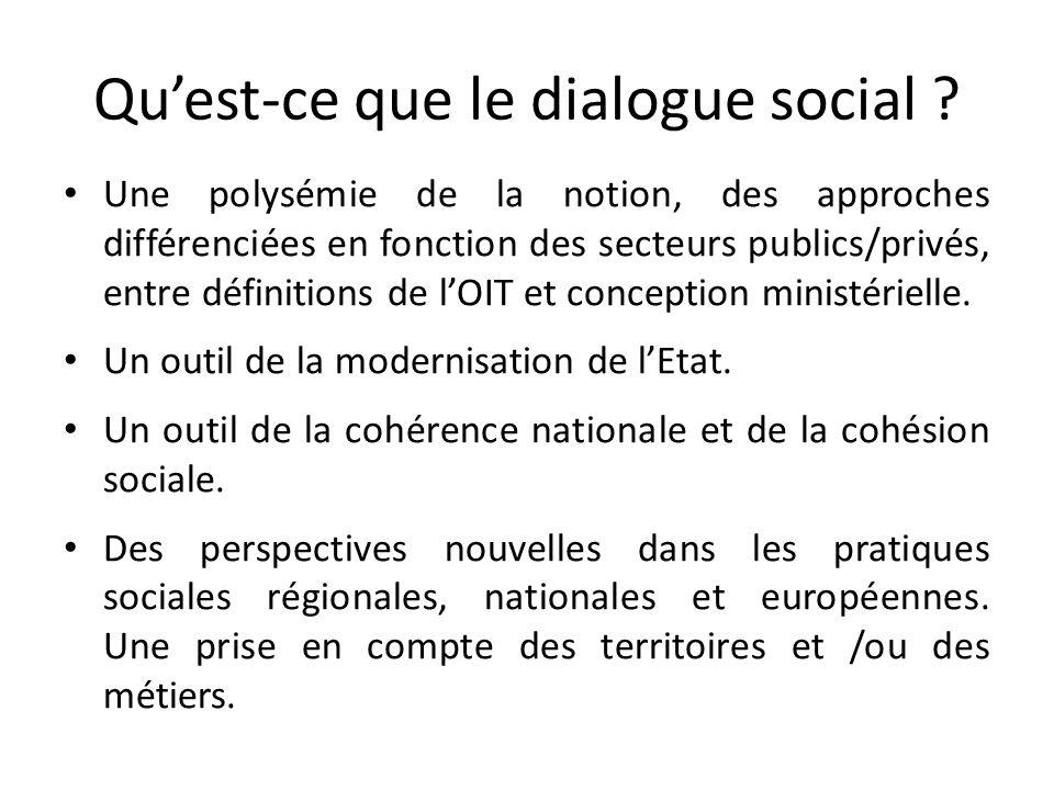 Quest-ce que le dialogue social .