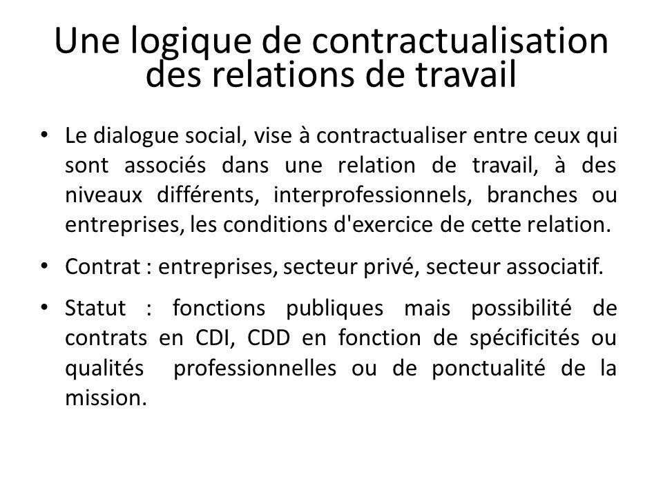 Une logique de contractualisation des relations de travail Le dialogue social, vise à contractualiser entre ceux qui sont associés dans une relation de travail, à des niveaux différents, interprofessionnels, branches ou entreprises, les conditions d exercice de cette relation.