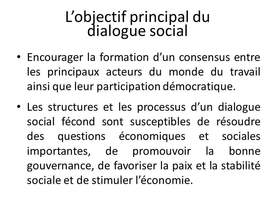 Lobjectif principal du dialogue social Encourager la formation dun consensus entre les principaux acteurs du monde du travail ainsi que leur participation démocratique.