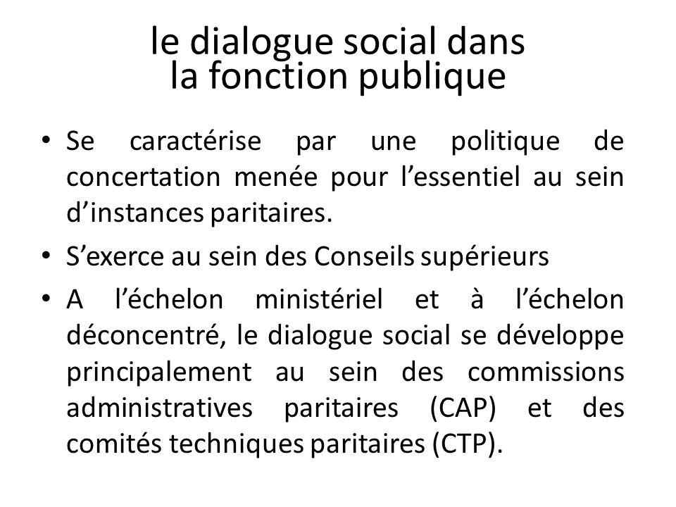 le dialogue social dans la fonction publique Se caractérise par une politique de concertation menée pour lessentiel au sein dinstances paritaires.