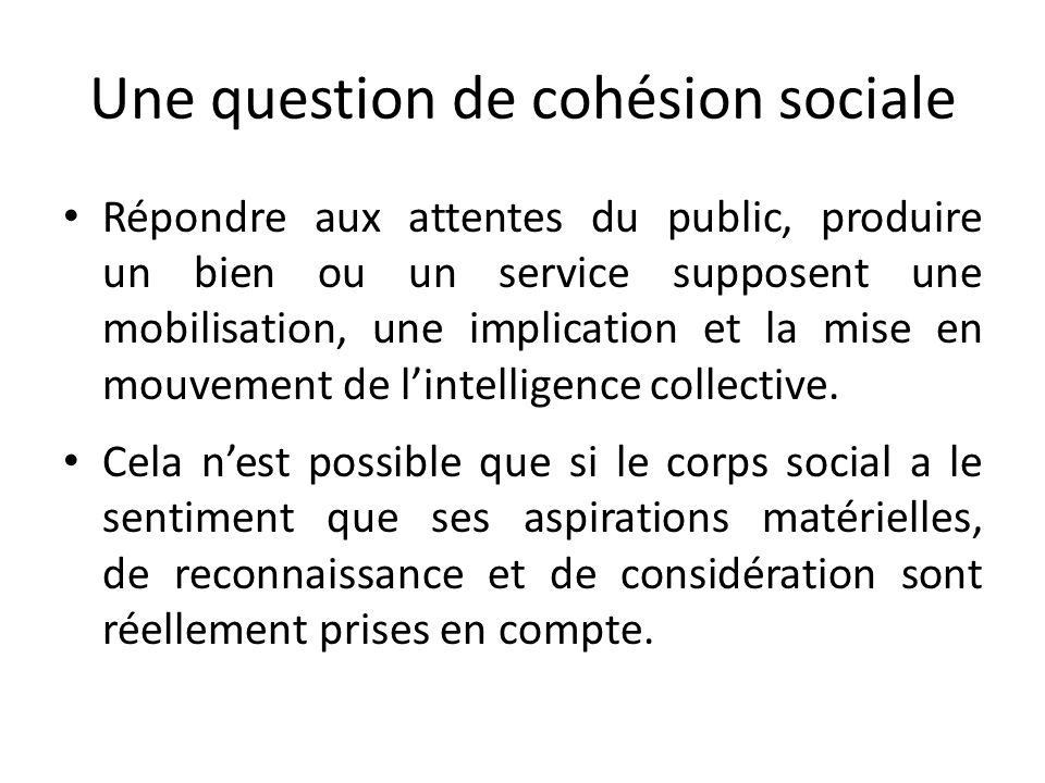 Une question de cohésion sociale Répondre aux attentes du public, produire un bien ou un service supposent une mobilisation, une implication et la mise en mouvement de lintelligence collective.