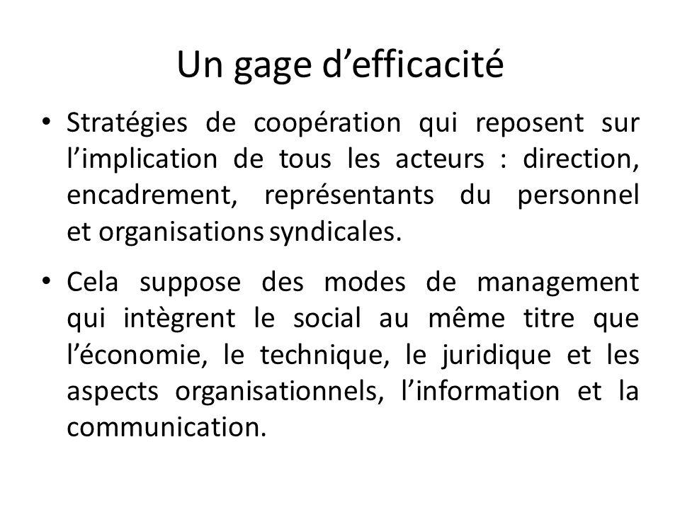 Un gage defficacité Stratégies de coopération qui reposent sur limplication de tous les acteurs : direction, encadrement, représentants du personnel et organisations syndicales.