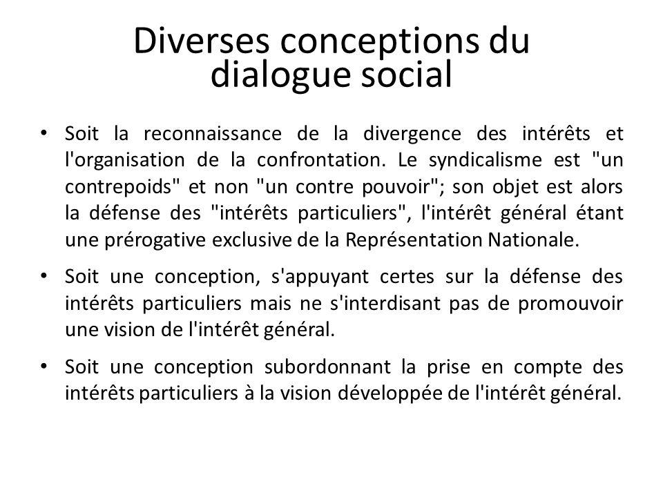 Diverses conceptions du dialogue social Soit la reconnaissance de la divergence des intérêts et l organisation de la confrontation.
