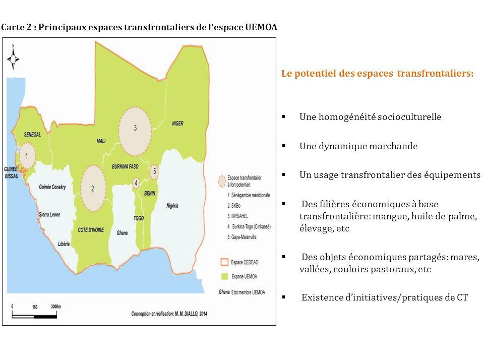 Le potentiel des espaces transfrontaliers: Une homogénéité socioculturelle Une dynamique marchande Un usage transfrontalier des équipements Des filièr