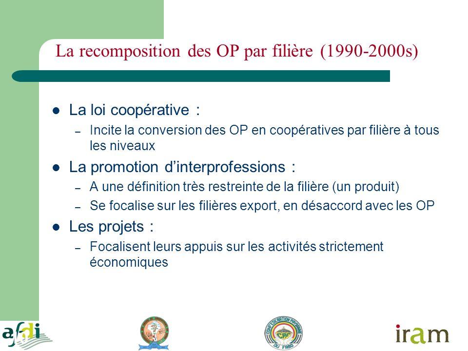 10 La recomposition des OP par filière (1990-2000s) La loi coopérative : – Incite la conversion des OP en coopératives par filière à tous les niveaux