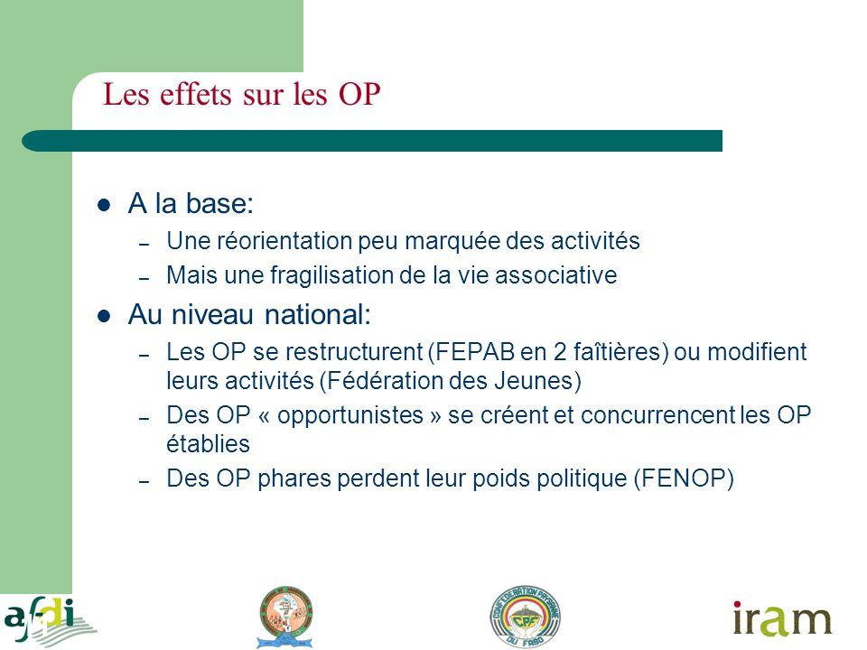 11 Les effets sur les OP A la base: – Une réorientation peu marquée des activités – Mais une fragilisation de la vie associative Au niveau national: –