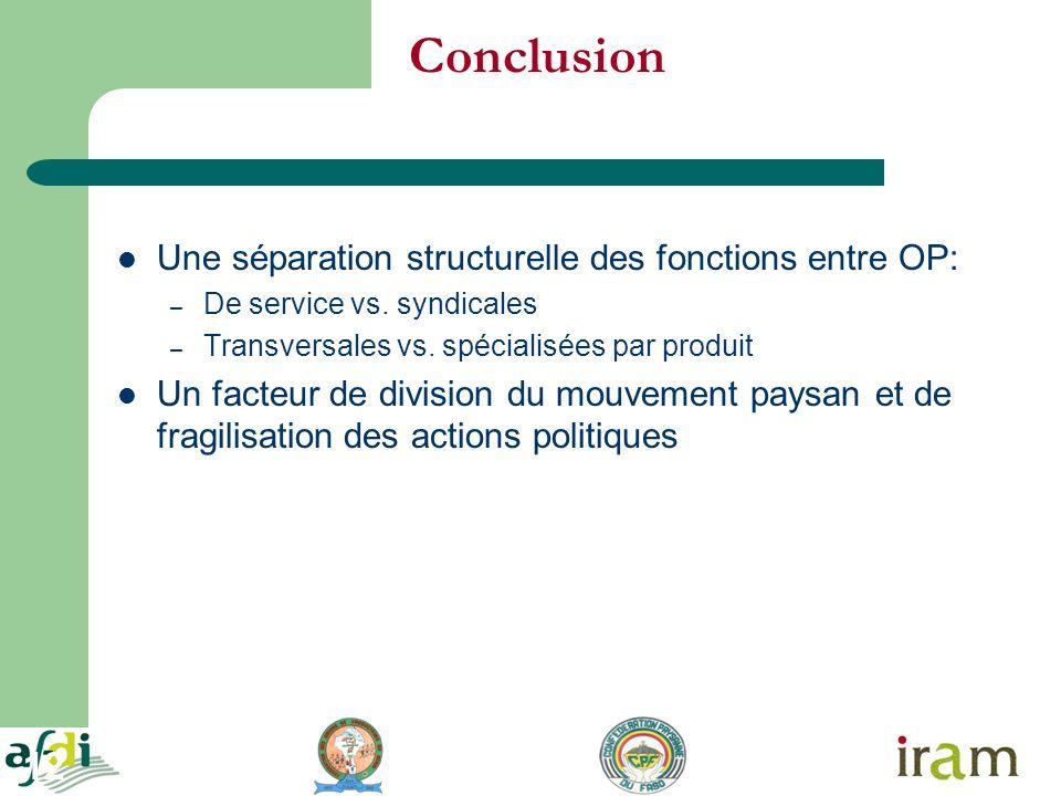 12 Conclusion Une séparation structurelle des fonctions entre OP: – De service vs. syndicales – Transversales vs. spécialisées par produit Un facteur