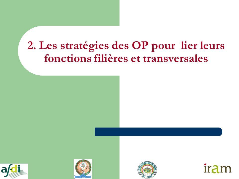 2. Les stratégies des OP pour lier leurs fonctions filières et transversales