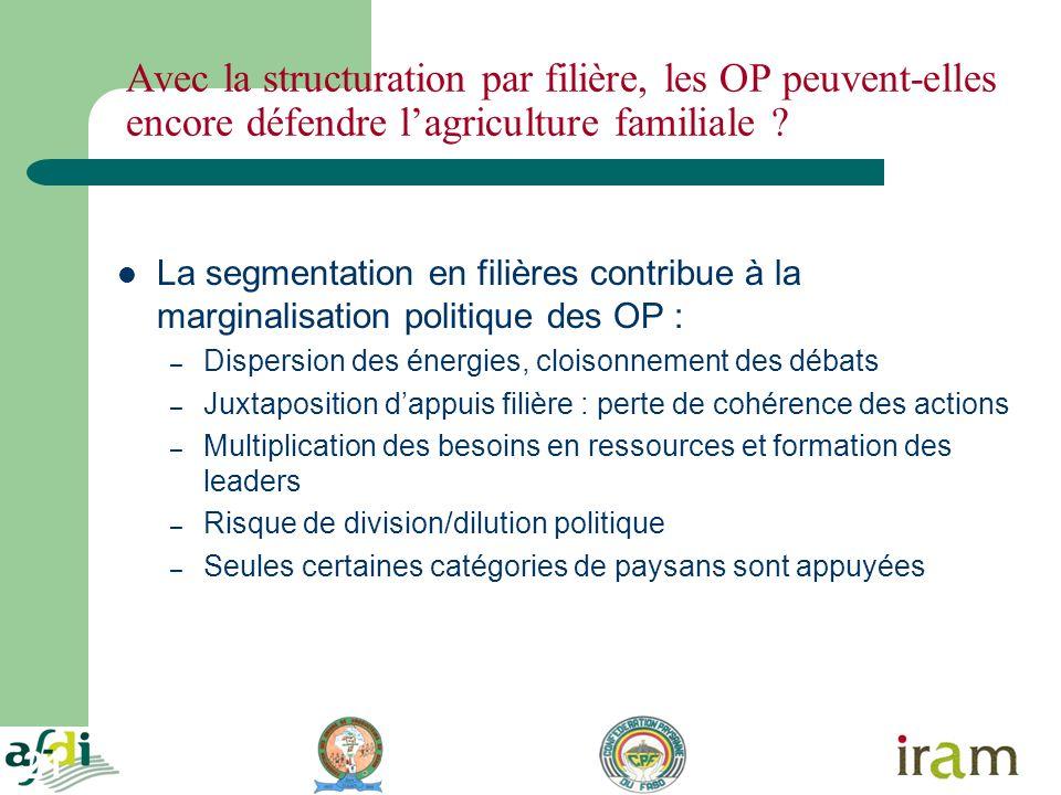 21 Avec la structuration par filière, les OP peuvent-elles encore défendre lagriculture familiale ? La segmentation en filières contribue à la margina
