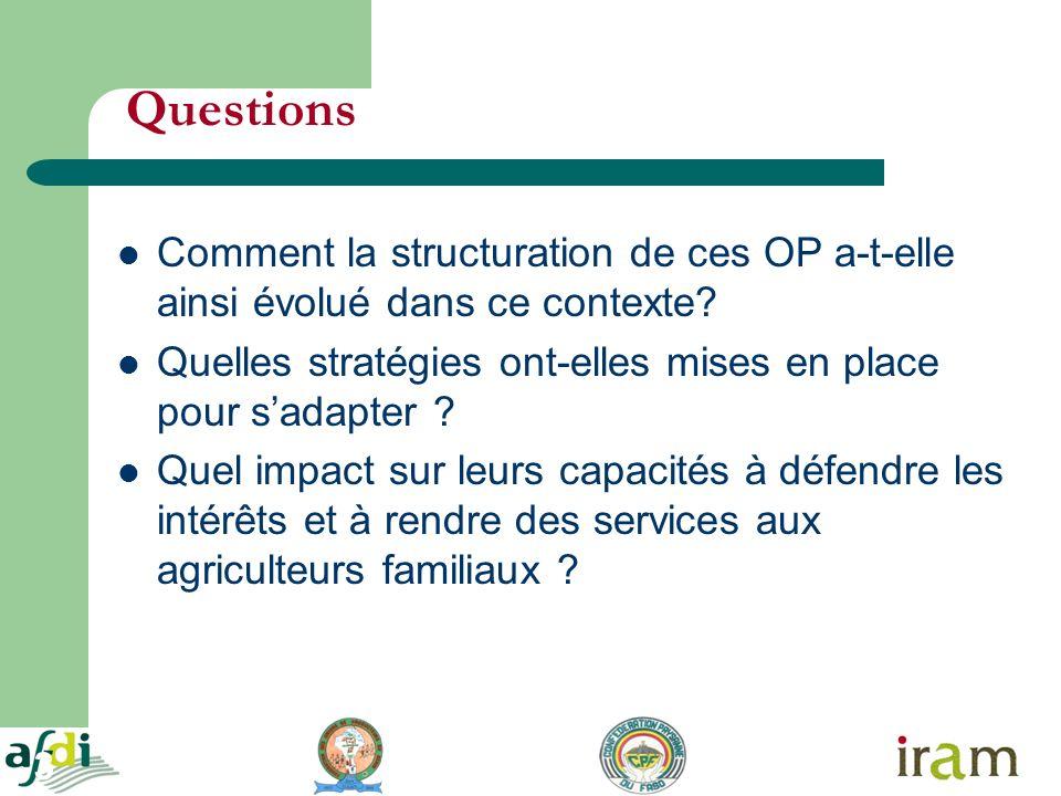 3 Questions Comment la structuration de ces OP a-t-elle ainsi évolué dans ce contexte? Quelles stratégies ont-elles mises en place pour sadapter ? Que