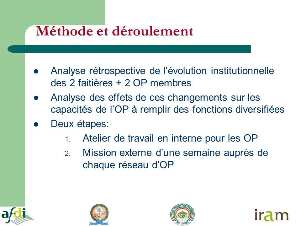 4 Méthode et déroulement Analyse rétrospective de lévolution institutionnelle des 2 faitières + 2 OP membres Analyse des effets de ces changements sur les capacités de lOP à remplir des fonctions diversifiées Deux étapes: 1.