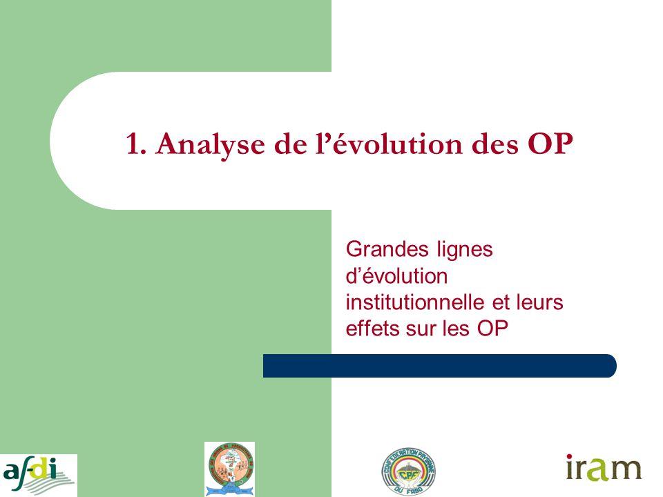 1. Analyse de lévolution des OP Grandes lignes dévolution institutionnelle et leurs effets sur les OP