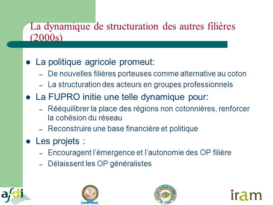 7 La dynamique de structuration des autres filières (2000s) La politique agricole promeut: – De nouvelles filières porteuses comme alternative au coto
