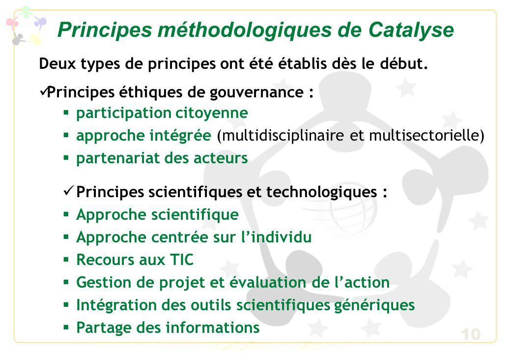 11 La méthode Catalyse Catalyse permet aux acteurs de répondre à trois questions : 1.