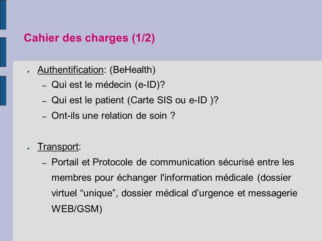 Cahier des charges (1/2) Authentification: (BeHealth) – Qui est le médecin (e-ID).