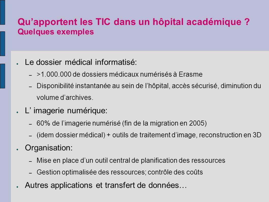 Quapportent les TIC dans un hôpital académique .