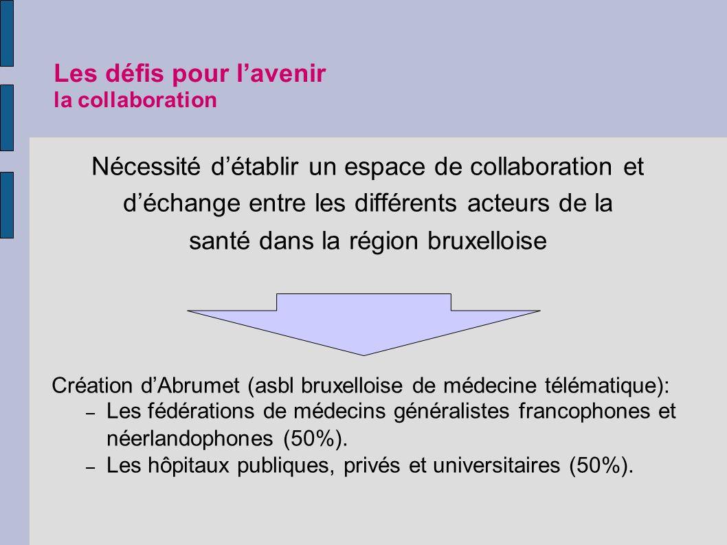 Les défis pour lavenir la collaboration Nécessité détablir un espace de collaboration et déchange entre les différents acteurs de la santé dans la région bruxelloise Création dAbrumet (asbl bruxelloise de médecine télématique): – Les fédérations de médecins généralistes francophones et néerlandophones (50%).
