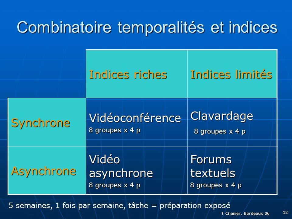 T Chanier, Bordeaux 06 12 Combinatoire temporalités et indices Indices riches Indices limités SynchroneVidéoconférence 8 groupes x 4 p Clavardage 8 groupes x 4 p Asynchrone Vidéo asynchrone 8 groupes x 4 p Forums textuels 8 groupes x 4 p 5 semaines, 1 fois par semaine, tâche = préparation exposé