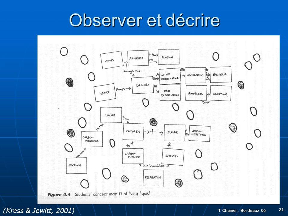 T Chanier, Bordeaux 06 21 Observer et décrire (Kress & Jewitt, 2001)