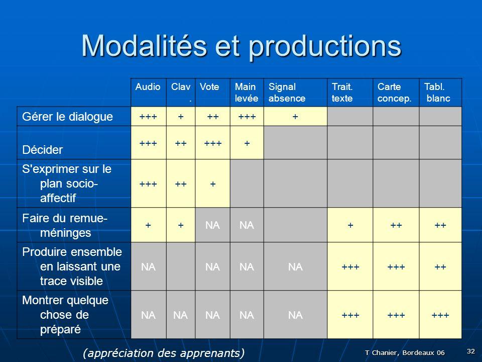 T Chanier, Bordeaux 06 32 Modalités et productions AudioClav.
