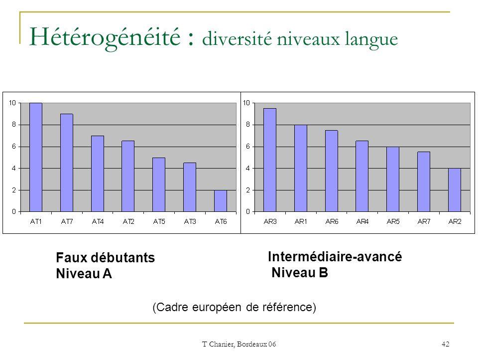 T Chanier, Bordeaux 06 42 Hétérogénéité : diversité niveaux langue Faux débutants Niveau A Intermédiaire-avancé Niveau B (Cadre européen de référence)