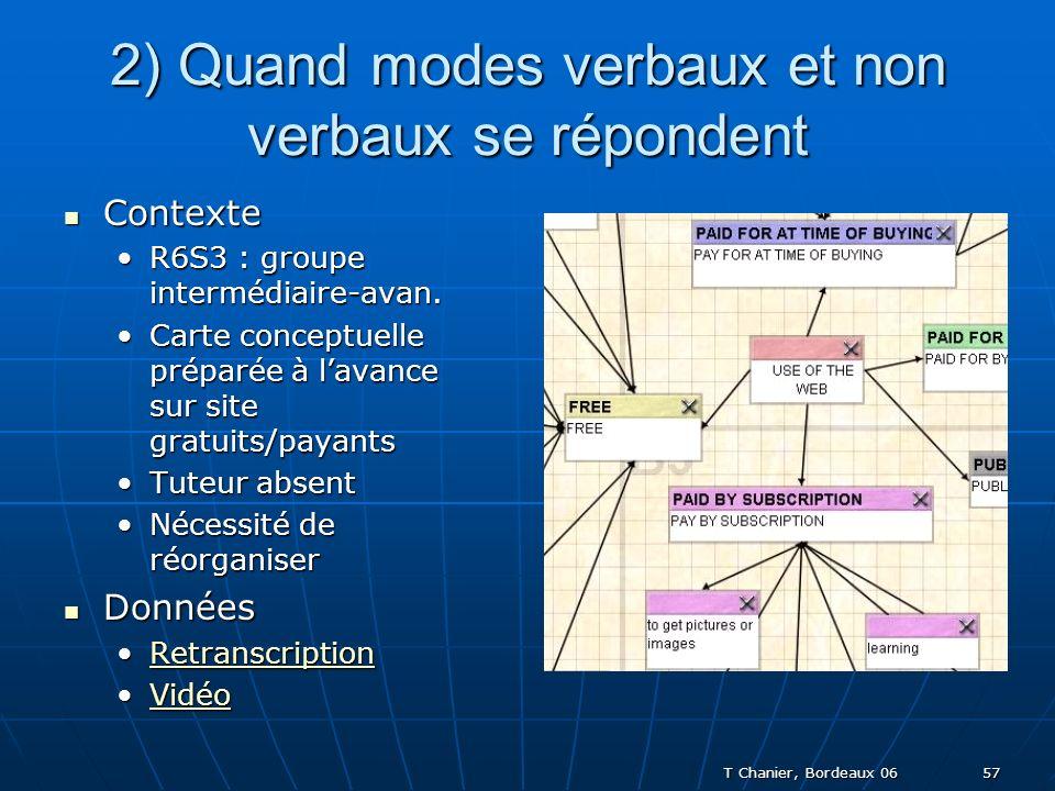 T Chanier, Bordeaux 06 57 2) Quand modes verbaux et non verbaux se répondent Contexte Contexte R6S3 : groupe intermédiaire-avan.R6S3 : groupe intermédiaire-avan.