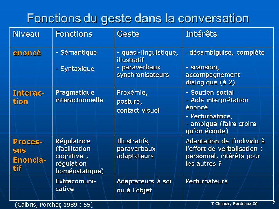 T Chanier, Bordeaux 06 7 Fonctions du geste dans la conversation NiveauFonctionsGesteIntérêts énoncé - Sémantique - Syntaxique - quasi-linguistique, illustratif - paraverbaux synchronisateurs - désambiguise, complète - scansion, accompagnement dialogique (à 2) Interac- tion Pragmatique interactionnelle Proxémie,posture, contact visuel - Soutien social - Aide interprétation énoncé - Perturbatrice, - ambiguë (faire croire quon écoute) Proces- sus Énoncia- tif Régulatrice (facilitation cognitive ; régulation homéostatique) Illustratifs, paraverbaux adaptateurs Adaptation de lindividu à leffort de verbalisation : personnel, intérêts pour les autres .