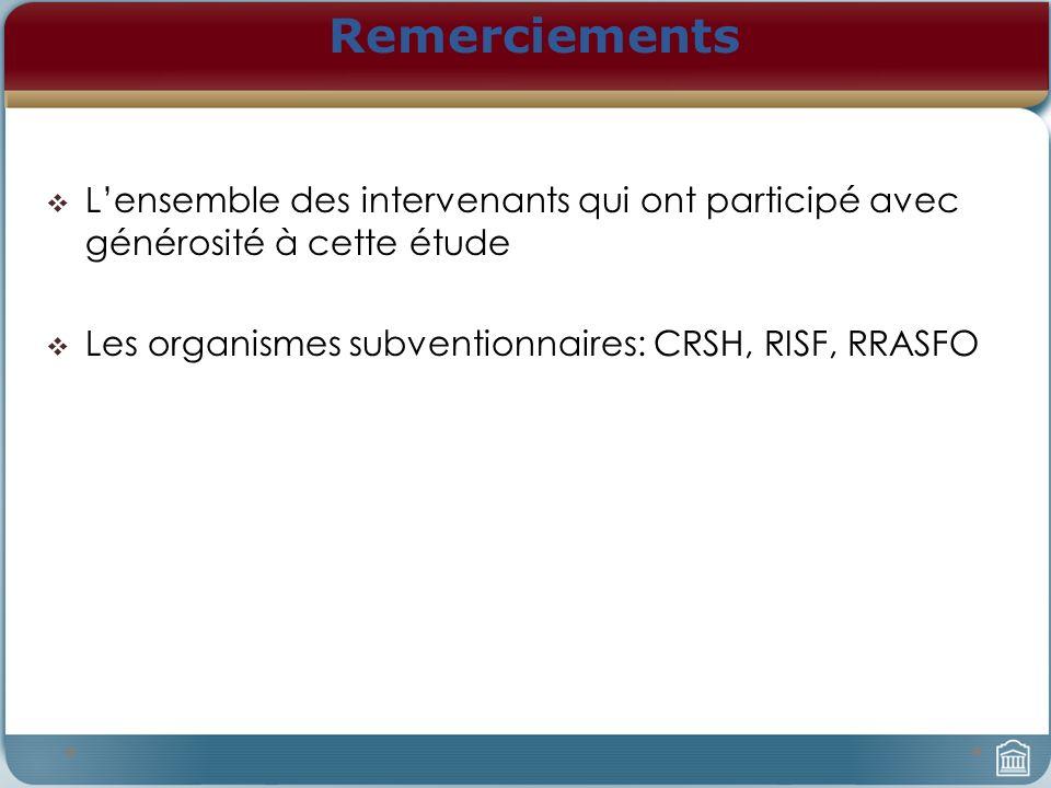 Remerciements Lensemble des intervenants qui ont participé avec générosité à cette étude Les organismes subventionnaires: CRSH, RISF, RRASFO
