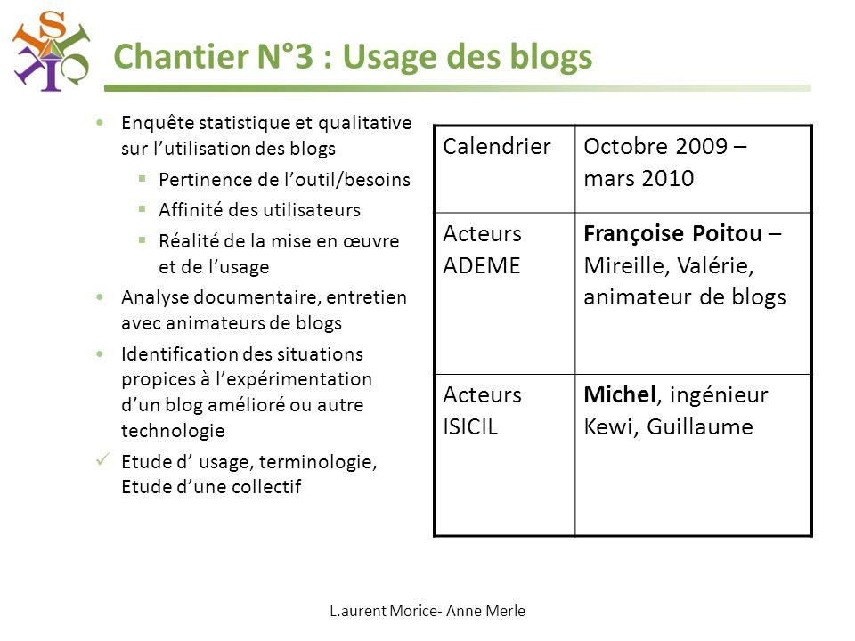 L.aurent Morice- Anne Merle Chantier N°3 : Usage des blogs Enquête statistique et qualitative sur lutilisation des blogs Pertinence de loutil/besoins