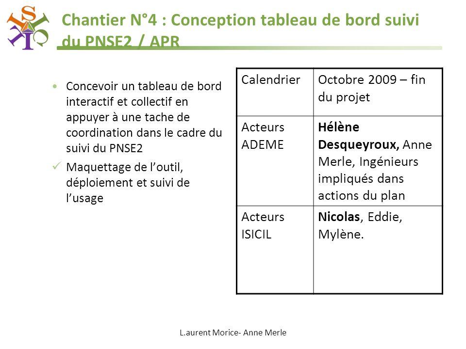 L.aurent Morice- Anne Merle Chantier N°4 : Conception tableau de bord suivi du PNSE2 / APR Concevoir un tableau de bord interactif et collectif en app