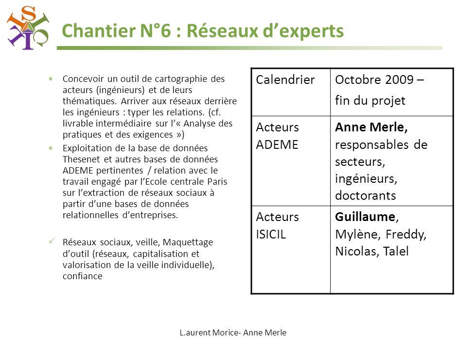 L.aurent Morice- Anne Merle Chantier N°6 : Réseaux dexperts Concevoir un outil de cartographie des acteurs (ingénieurs) et de leurs thématiques. Arriv