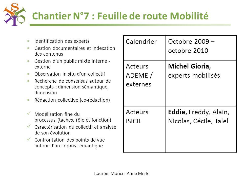 L.aurent Morice- Anne Merle Chantier N°7 : Feuille de route Mobilité Identification des experts Gestion documentaires et indexation des contenus Gesti