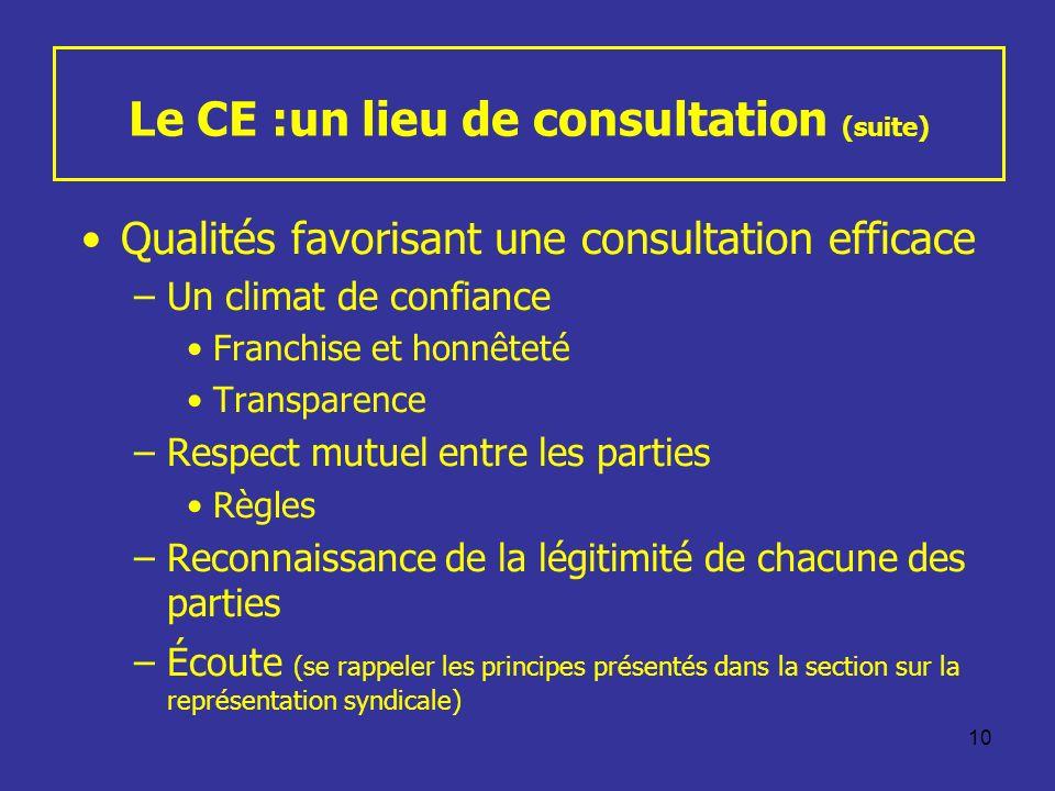 10 Le CE :un lieu de consultation (suite) Qualités favorisant une consultation efficace –Un climat de confiance Franchise et honnêteté Transparence –R