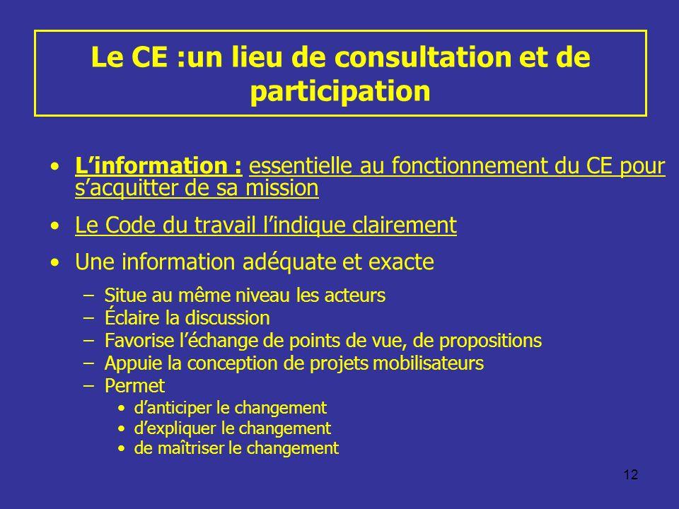 12 Le CE :un lieu de consultation et de participation Linformation : essentielle au fonctionnement du CE pour sacquitter de sa mission Le Code du trav