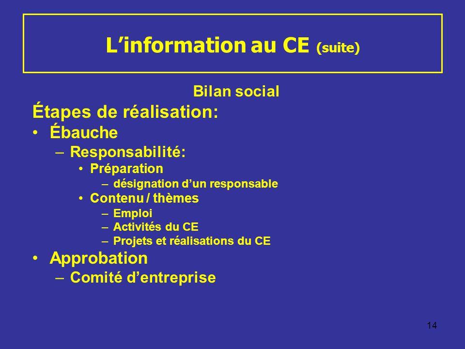 14 Linformation au CE (suite) Bilan social Étapes de réalisation: Ébauche –Responsabilité: Préparation –désignation dun responsable Contenu / thèmes –